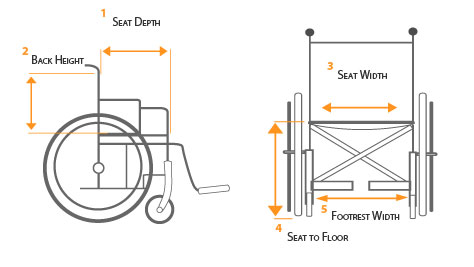 Wheelchair Measuring Guide